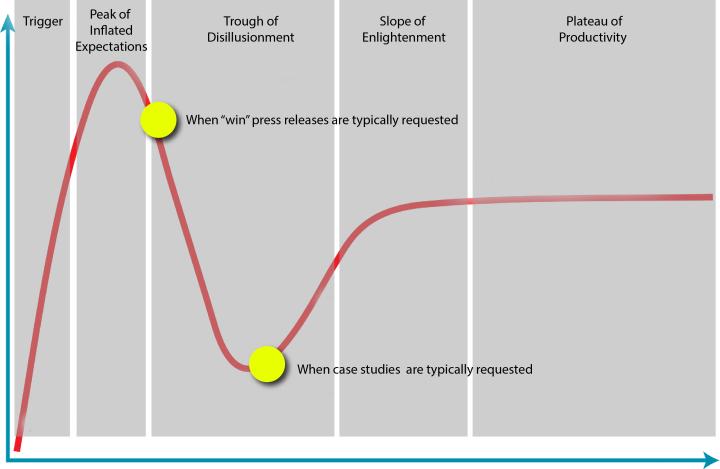 Gartner_Hype_Cycle2.png